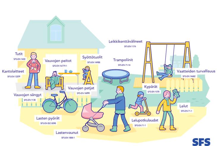 Kuvassa lasten leluja, tarvikkeita ja tuotteita, joiden turvallisuus taataan standrdeilla.